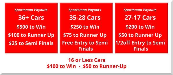 sportsman payout.jpg