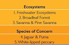 Conservation Action Plan target ecosystems and species