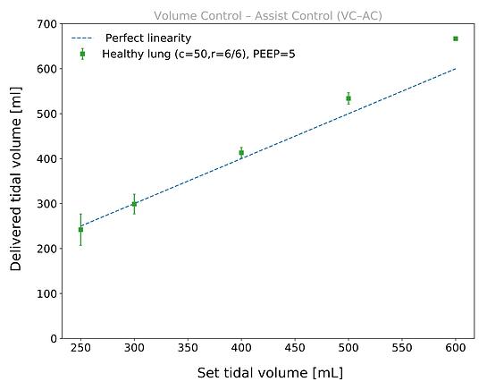 PC-tidal-volume.png