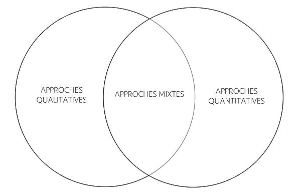 schema MIHX2.png