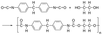 360px-Polyurethane_synthesis.png