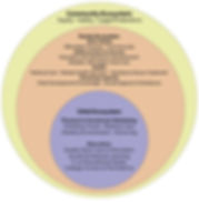 Strategic Plan 2019-2021: Ecosystems for Change