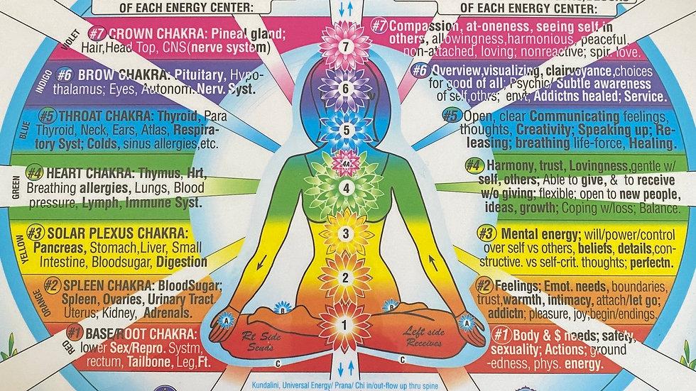 Mind,Body, Spirit Connection Cards