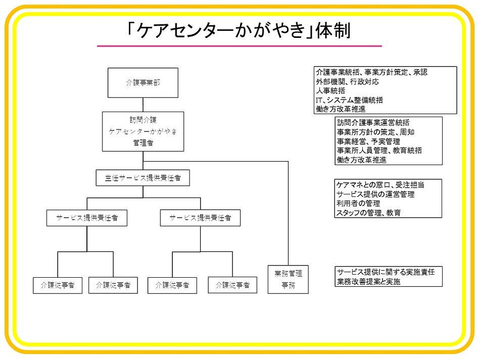 介護_HP用参考6.jpg
