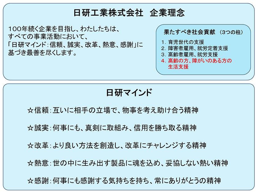 日研理念_日研マインド.jpg