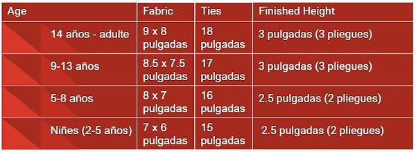 Temporary SPANISH WM chart.JPG