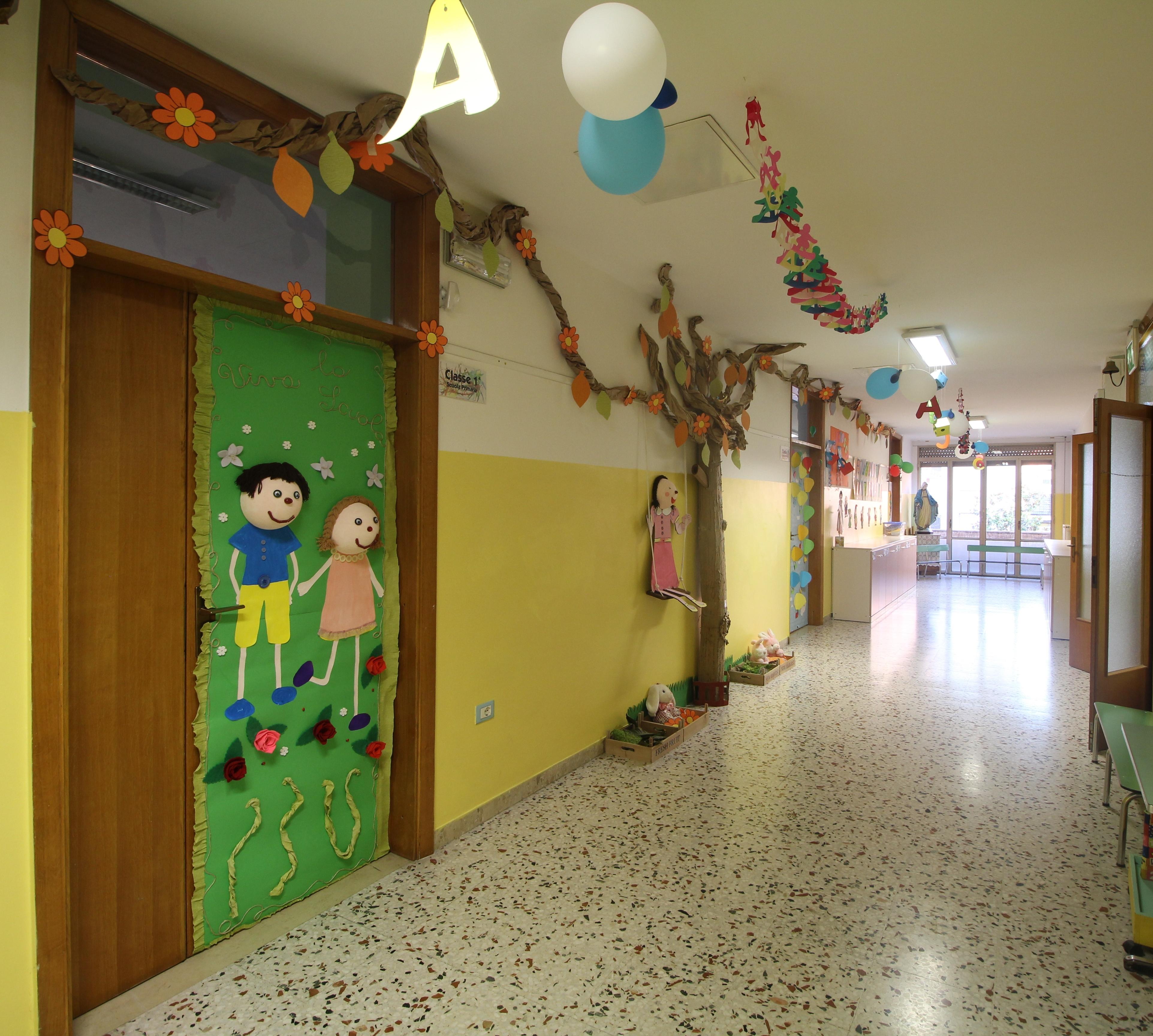 Piano Scuola Primaria