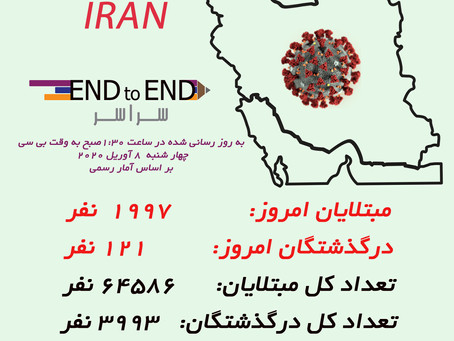 کرونا در ایران ۸ آوریل ۲۰ فروردین