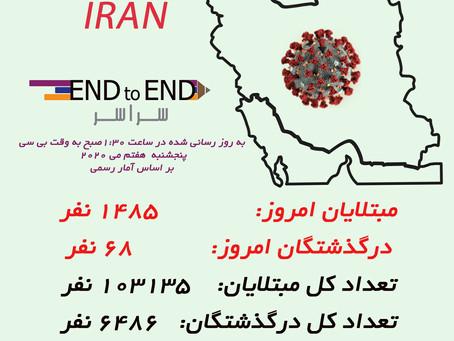 کرونا در ایران، ۷ می ، ۱۸ اردیبهشت