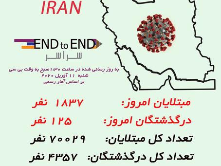 کرونا در ایران ۱۱ آوریل ۲۳ فروردین