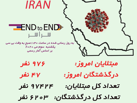 کرونا در ایران، تعداد کشته ها به زیر ۵۰ تن رسید