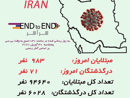 کرونا در ایران ۳۰ آوریل ، یازدهم اردیبهشت
