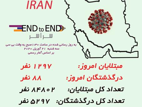 کرونا در ایران ۲۱ آوریل ۲ اردیبهشت