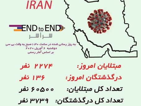 کرونا در ایران ۶ آوریل ۱۸ فروردین