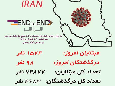 کرونا در ایران ۱۴ آوریل، ۲۶ فروردین