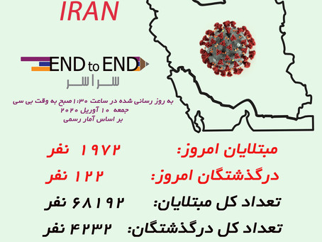 کرونا در ایران ۱۰ آوریل ۲۲ فروردین