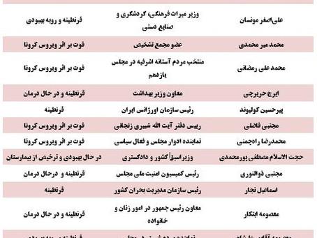 کدام مقامات ایران کرونا گرفتهاند؟ (به نقل از خبرگزاری فارس)