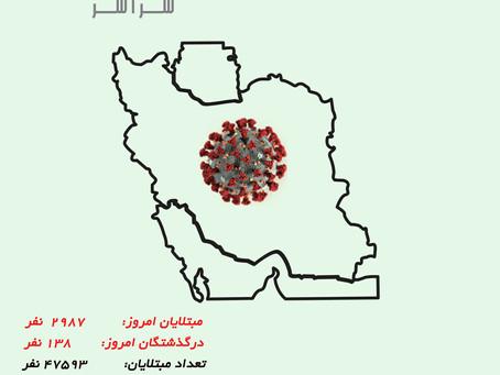 کرونا در ایران، یکم آوریل