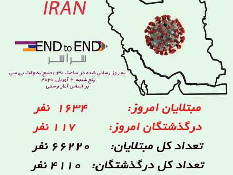 کرونا در ایران ۹ آوریل ۲۱ فروردین
