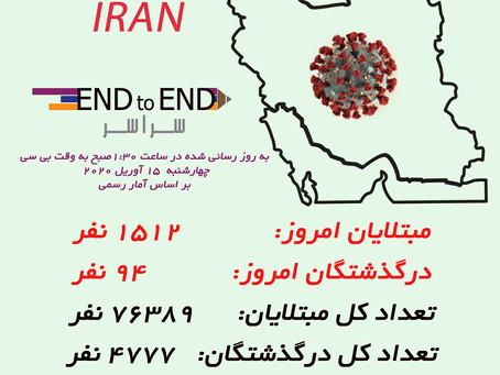 کرونا در ایران ۱۵ آوریل، ۲۷ فروردین ۱۳۹۹