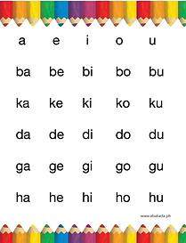 ABAKADA Filipino Alphabet