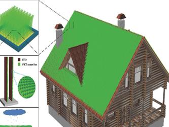 Uma nova grama sintética pode ser a solução para geração de energia eólica em telhados