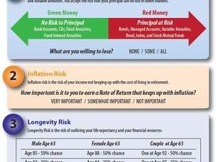Understanding Retirement Risks