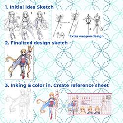 design process example