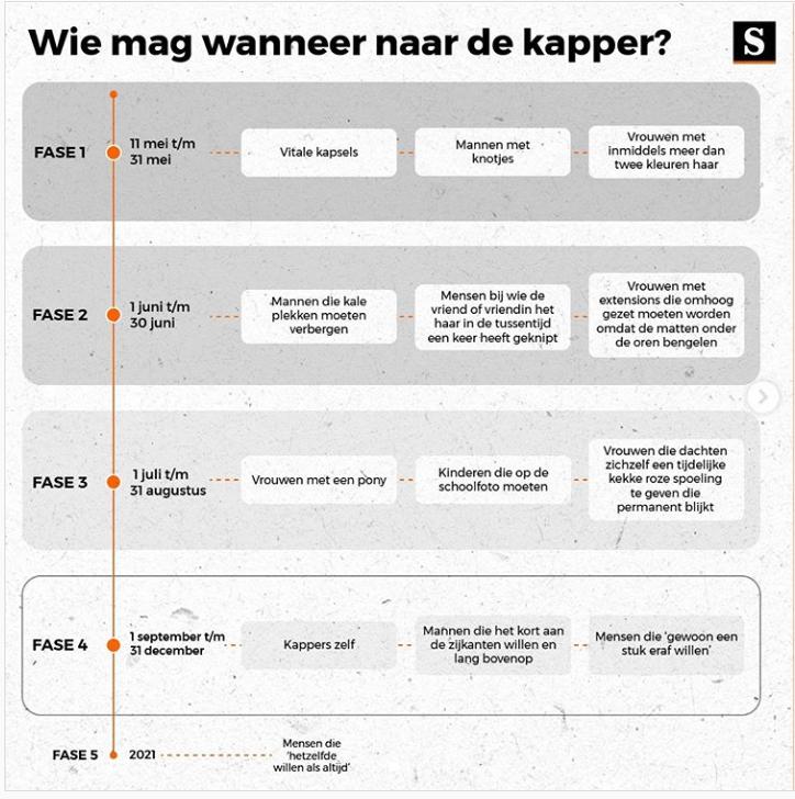 kapper-grap