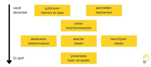 processchema.png