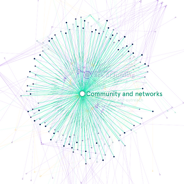 NCM Community and Networks.png