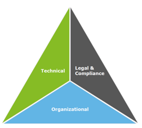 Clarus Tech Partners - The Complete Approach