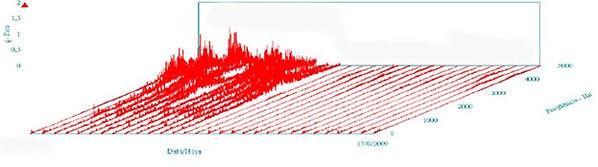 analise de vibracao.jpg