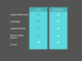Teal Simple Comparison Chart (1).png