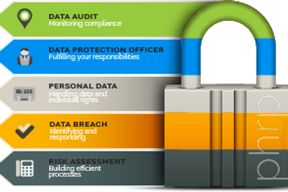 Data Protection Induction Toolkit - Multi School Annual Licence