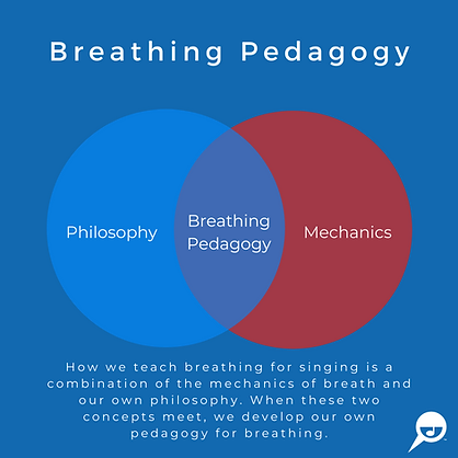 Breathing Pedagogy.png