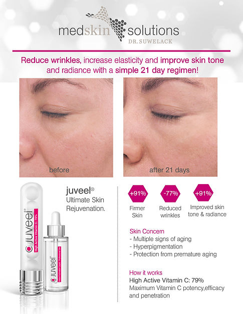 MedSkin Solutions, Facial, Skin Care, Vitamin C, Skin Rejuvenation