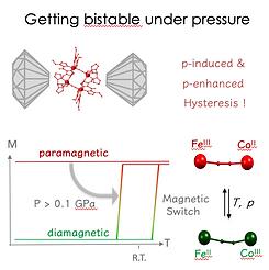 Fe2Co2-pressure.png
