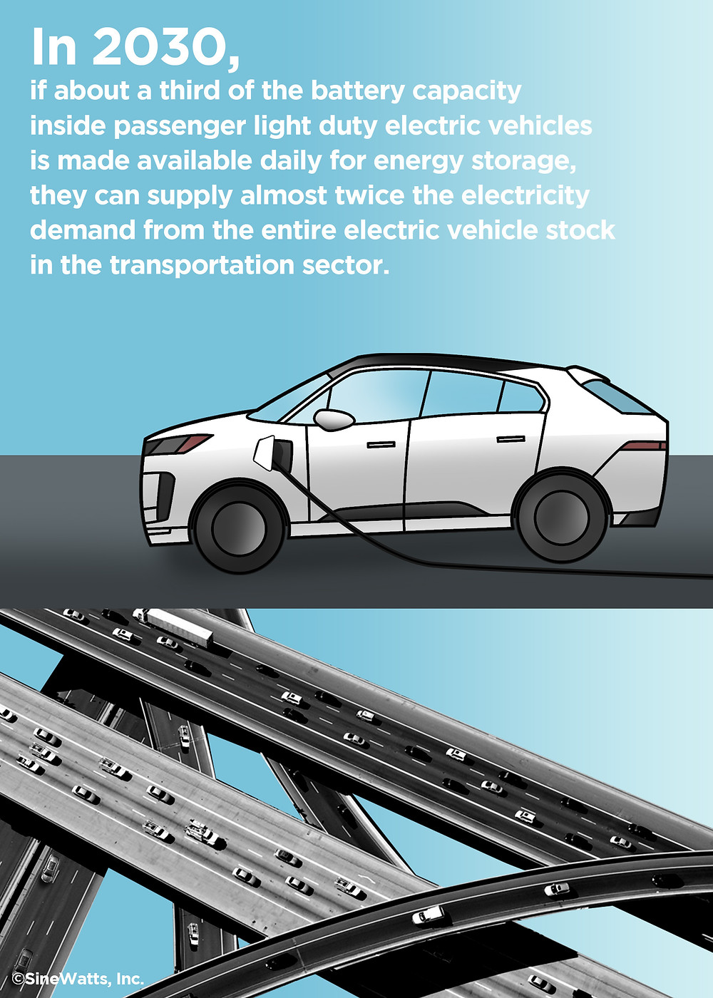Electric car with image of highway and vehicles