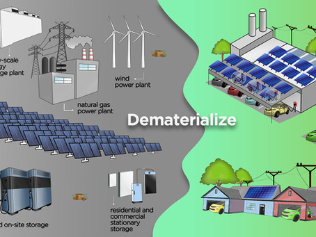 PART II: Our world of ever more centralized electric power ignores a planet clamoring for change
