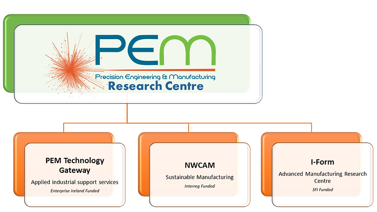 PEM Research Centre.png