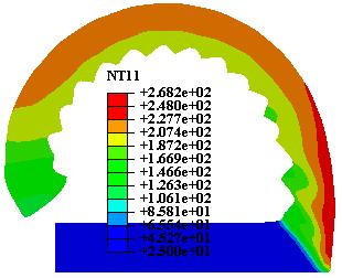 Computational analysis of dry turning pa