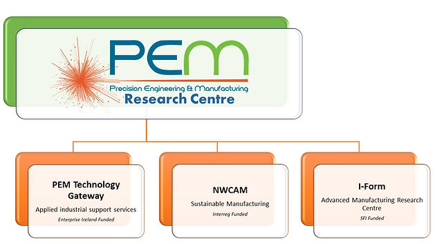 PEM Research Centre.jpg