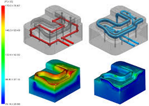 The heat efficiency of conformal cooling