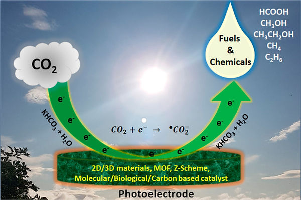Photoelectrochemical Conversion of Carbon Dioxide (CO2) into Fuels and Value-Added Products