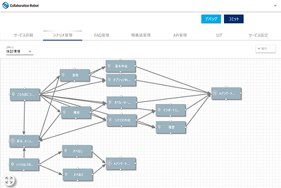 シナリオ管理画面.png