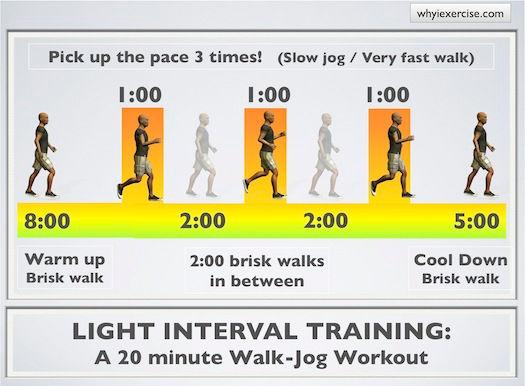 high.intensity.interval.training.light.j