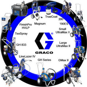 graco paint sprayers cobourg graco paint sprayers port hope graco paint sprayer northumberland