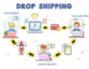 drop-shipping-dropshipping.jpg