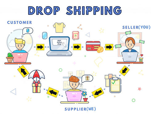 drop-shipping-dropshipping.jpg